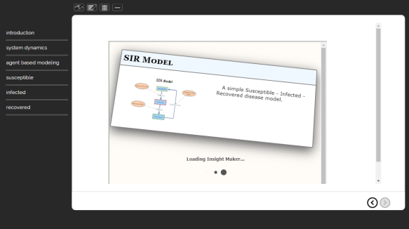 Screenshot of a LodeStar Learning Activity on SIR modeling